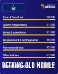 Betking Old Mobile Download – Download App