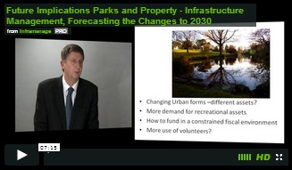 Future Implications Parks and Property