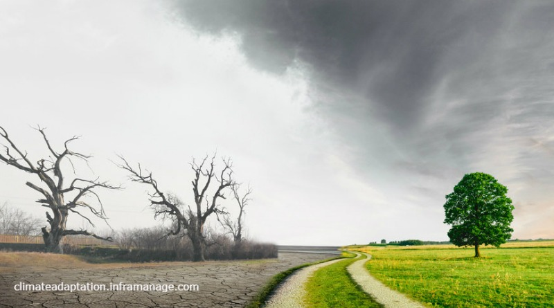 Climate Adaptation – Adapting to Climate Change