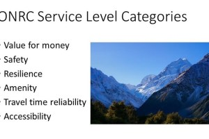 What Are the New Zealand ONRC and Utility Service Level Categories