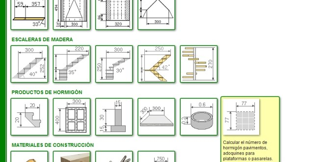 Cálculo de Materiales de Construcción Online