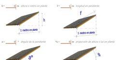 Plantilla Excel – Calculo de Pendientes en Techos