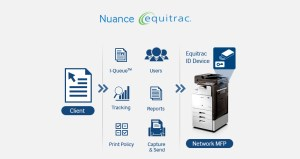 NUANCE Equitrac - Home Page