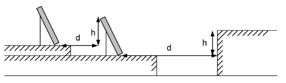 Cálculo de la distancia mínima entre placas solares (1/6)