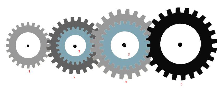 Mecanismos de engranajes (II): Relación de transmisión. Estudio cinemático de un tren de engranajes