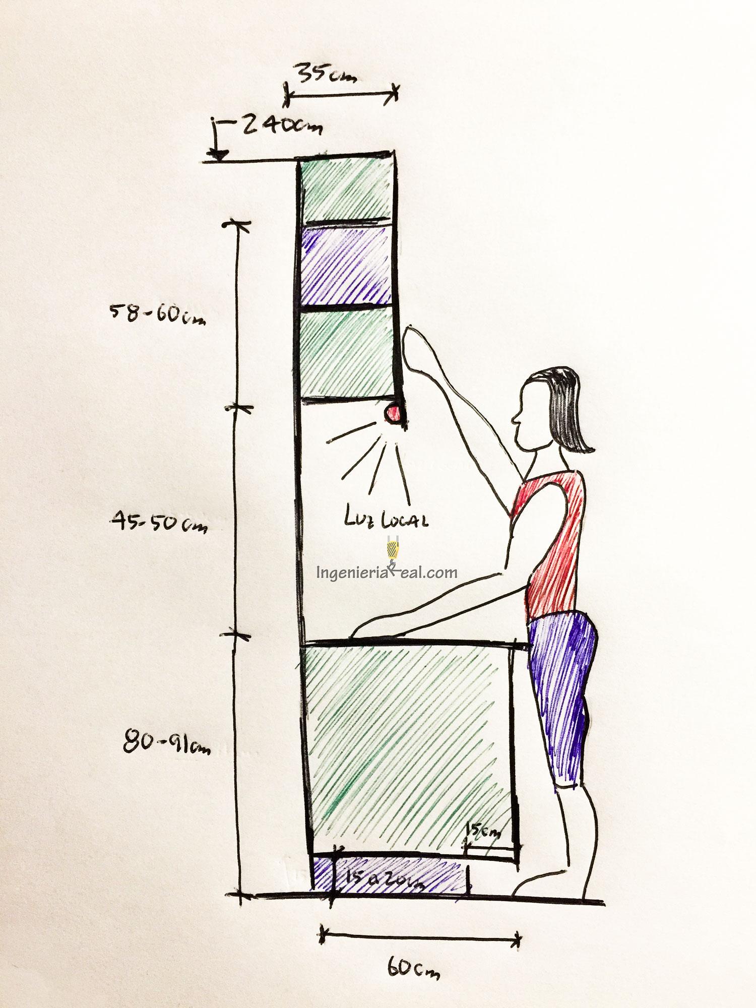 Medidas de una cocina de casa » Ingeniería Real