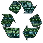 Recycler-Partager-Recirculation-Environnement