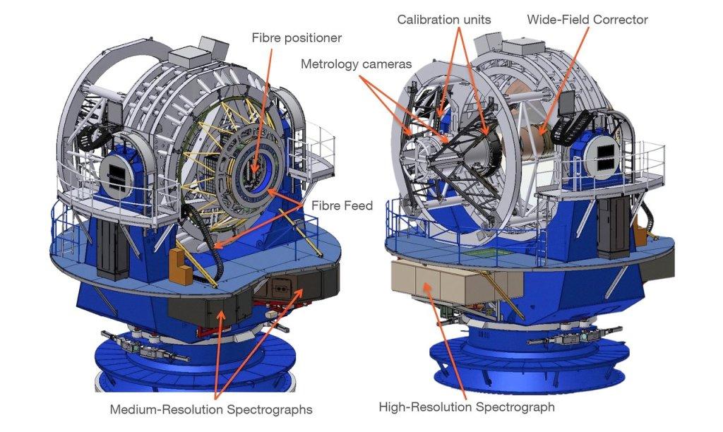 4MOST Teleskop