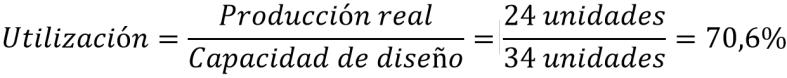 Formula de utilización de capacidad