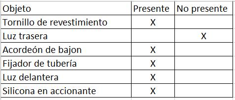 Lista de verificación ejemplo