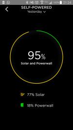 Energy Usage 22072017