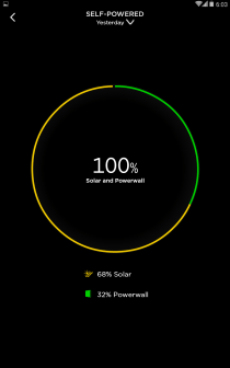 Energy Usage 23072017