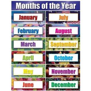 meses do ano em ingles
