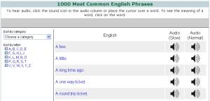 Lista das frases mais usadas em inglês