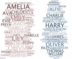d9d951b6bad Os nomes e sobrenomes britânicos mais comuns - Inglês para Leigos