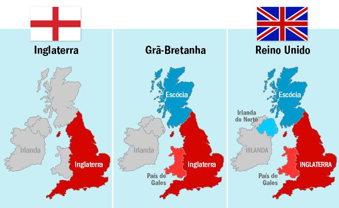 Reino Unido x Grã-Bretanha x Ilhas Britânicas