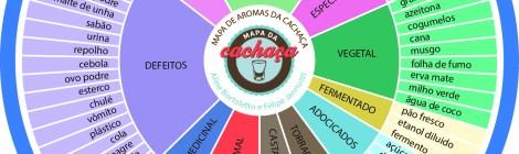 Livro: Cachaça e Gastronomia 2014