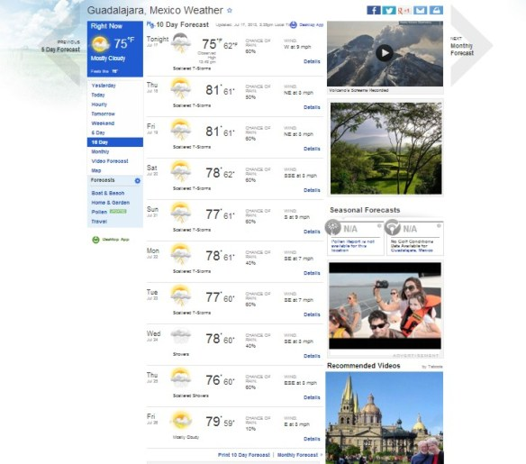 Weather in Guadalajara 10 day forecast
