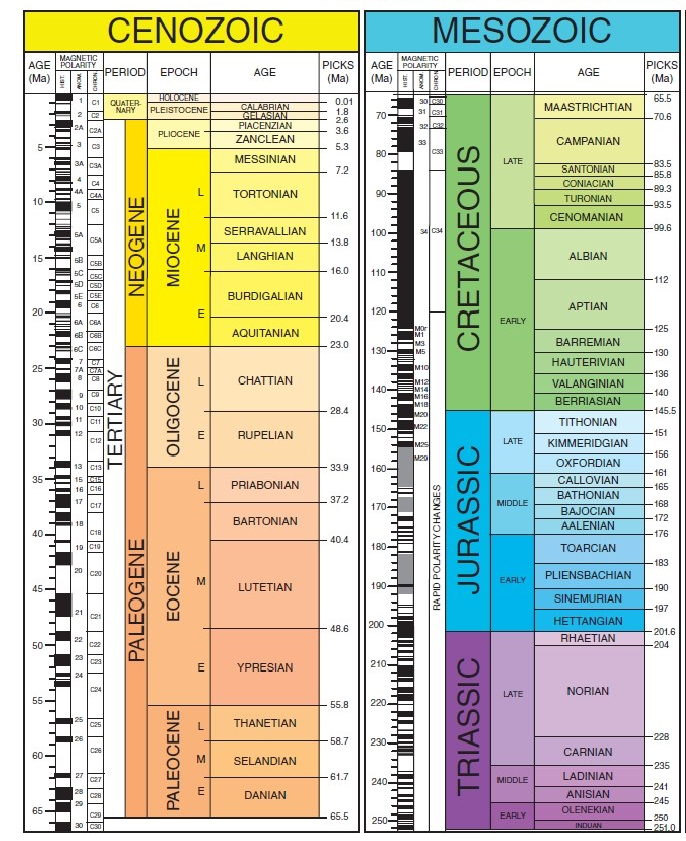 geologic_time_scale