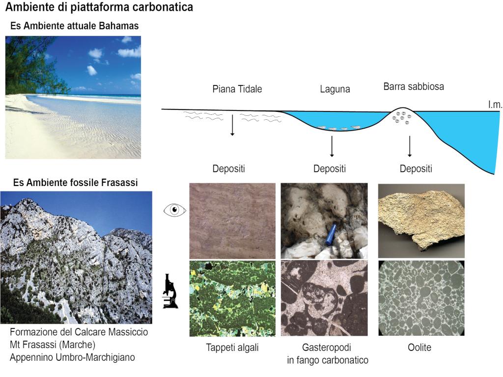 le rocce possono aiutarci a ricostruire la storia di una montagna