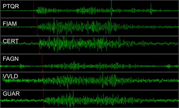 Registrazione delle esplosioni a sei sismometri della Rete Sismica Nazionale INGV. Componenti verticali. Segnali filtrati tra .. e .. Hz.