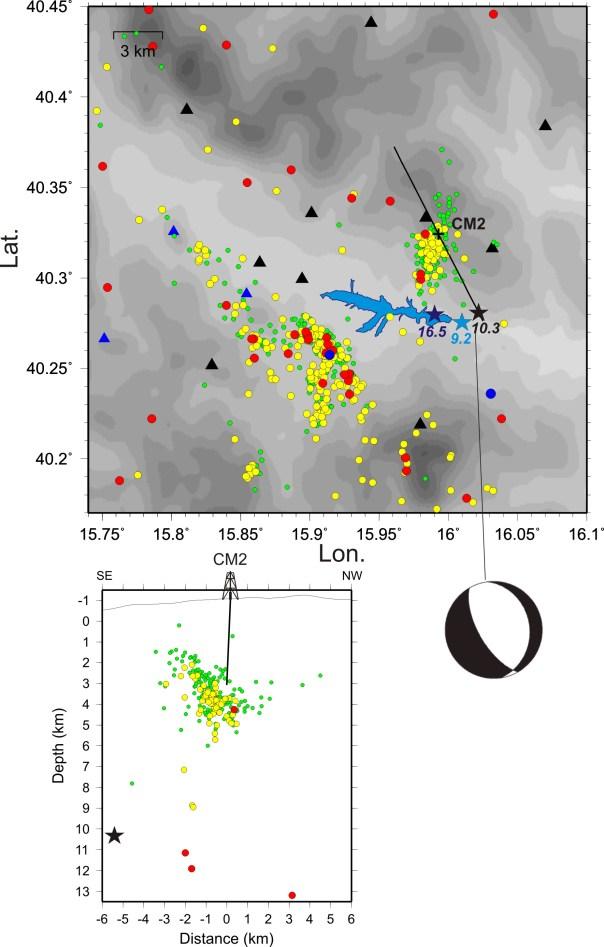 In alto: epicentri del terremoto del 28 Dicembre 2014 [stella blu - localizzazione RSN (n.1), stella celeste - localizzazione ENI+RSN 1-D (n.2), stella nera - localizzazione ENI+RSN 3-D (n.3); i numeri indicano la profondità ipocentrali]. Le stazioni ENI e RSN utilizzate per le localizzazioni ipocentrali n.2 e n.3 sono indicate con triangoli neri e blu, rispettivamente. In figura è riportata la sismicità 2005-2013 registrata dalle reti ENI e RSN, ri-localizzata nel modello tomografico della Val d'Agri 3-D di Vp e Vp/Vs dell'INGV. Gli ipocentri sono distinti per magnitudo (ML<1 verde, 1″ML<2 giallo, ML ≥2 rosso). In basso è mostrata una sezione che passa per il pozzo CM2 e per l'ipocentro del terremoto del 28 Dicembre 2014 (stella nera).