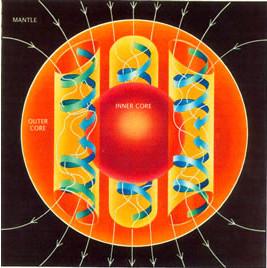 Variazioni magnetiche, elettriche, elettromagnetiche e terremoti