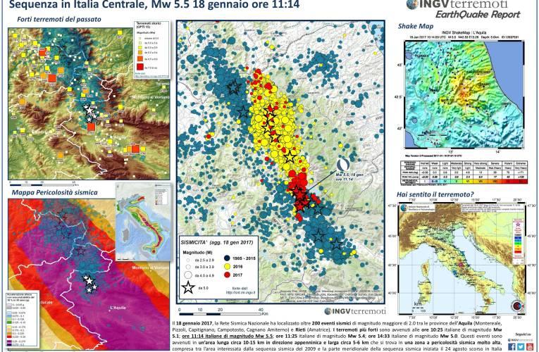 Sequenza in Italia centrale: aggiornamento del 20 gennaio ore 11:00 e EarthQuake Report