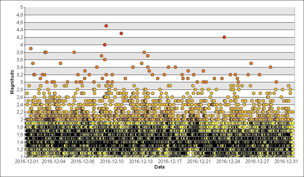 accuratezza della scansione di datazione 12 settimane 4 metodi di datazione relativa