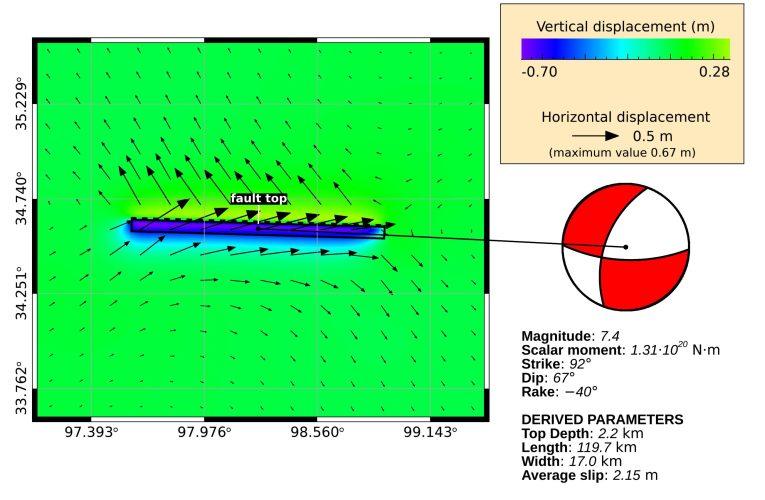 Evento sismico del 21 maggio 2021, Mw 7.0 in Qinghai (Cina)