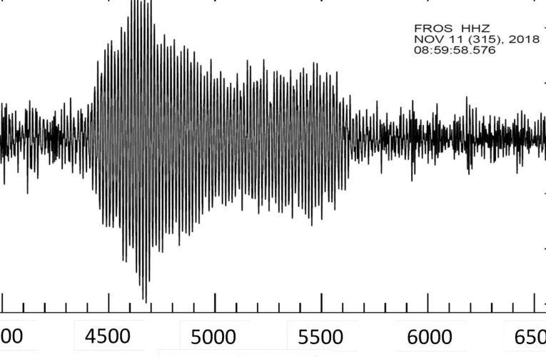 Il misterioso terremoto di Mayotte