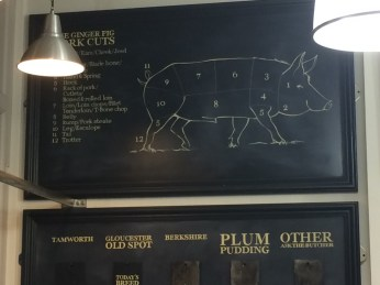 Butchery diagrams