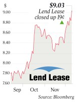 Lend Lease's shares surged on the news of the contract. Ka-ching.