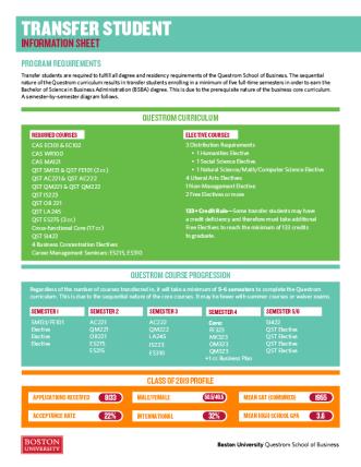 17016 UDC Transfer Info Sheet v32