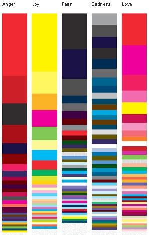 Imagen de los colores de las emociones