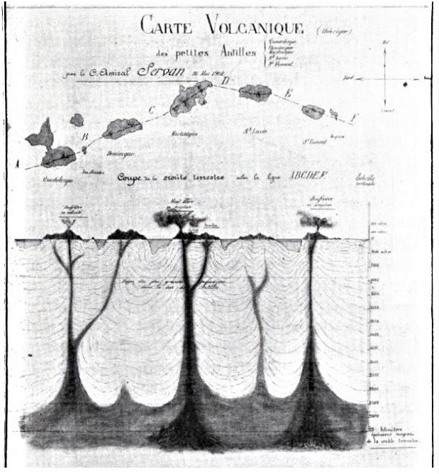 1902 hand-drawn map of Admiral Servan on volcanic theory