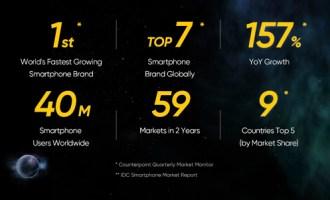 Permalink ke Wujudkan Jadi Merek AIoT dengan Pertumbuhan Tercepat di Dunia, realme Terapkan Strategi '1+4+N'