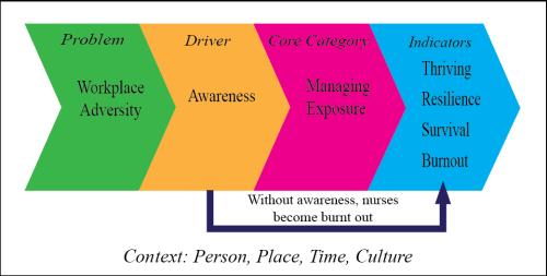 Managing-exposure-website-optimized
