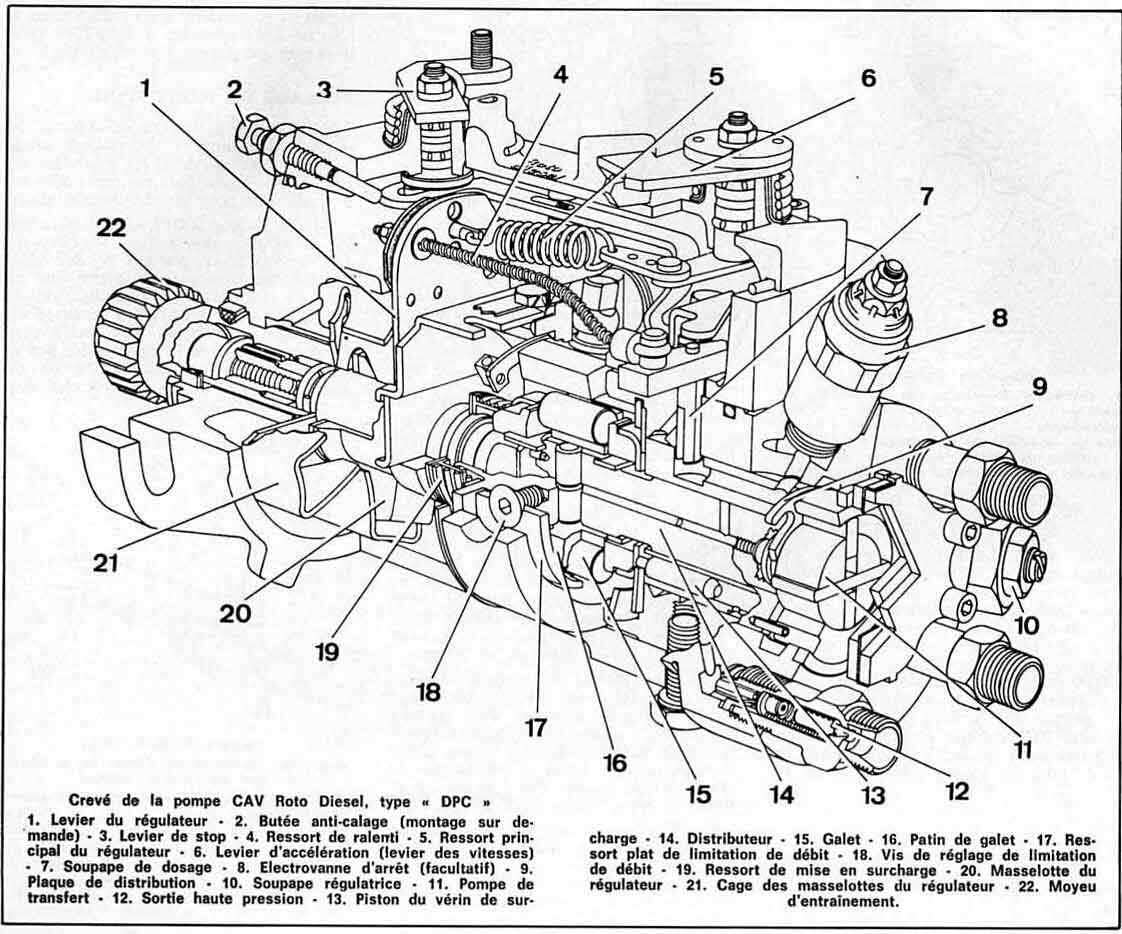 Delphi Dp210 Fuel Injection Pump Workshop Manual