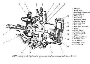 Lucas CAV DPA Drive Shaft 3  Diesel Injection Pumps