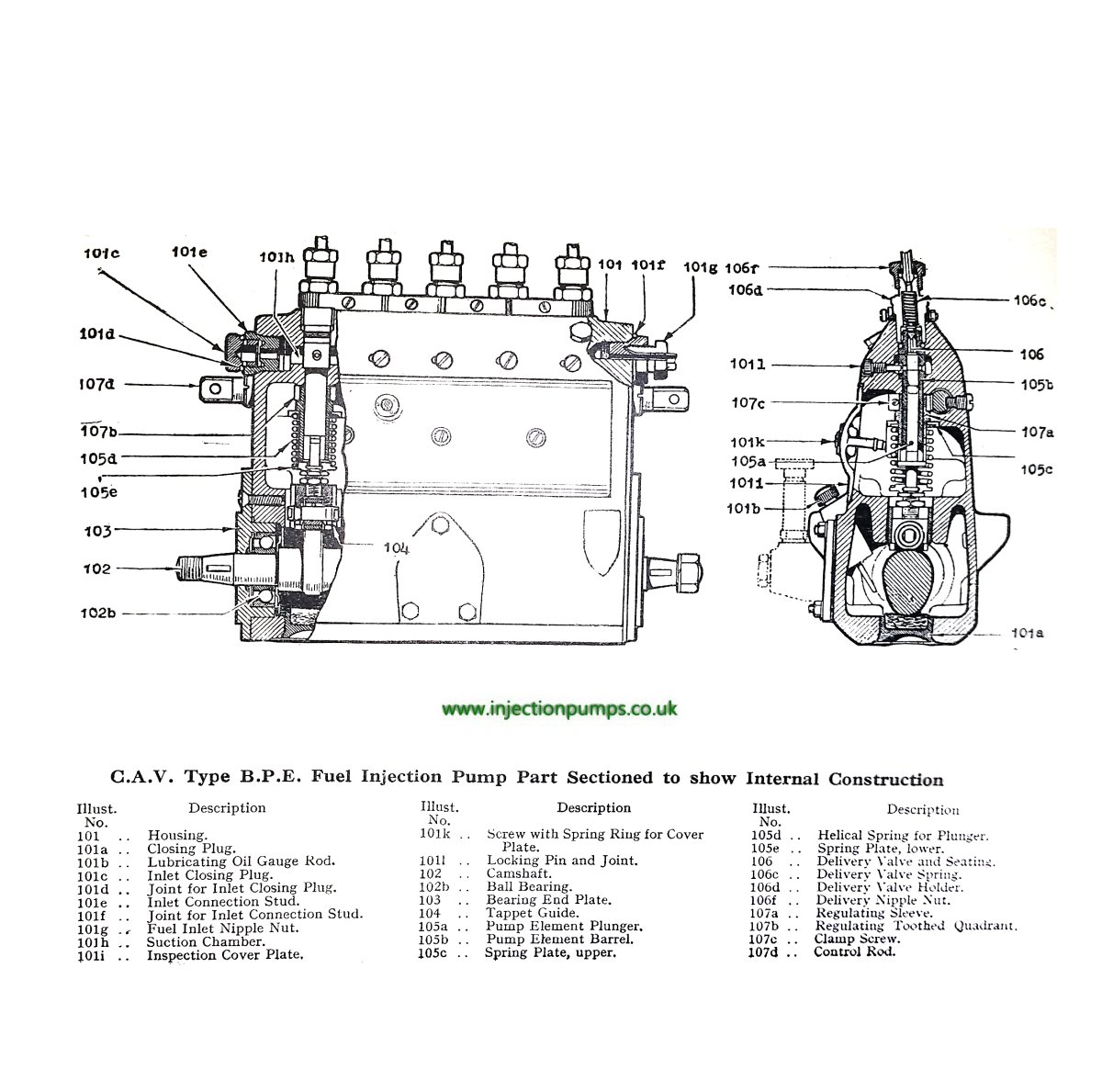Perkinssel Injector Pump Diagram