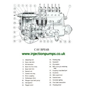 Exploded diagrams  Diesel Injection Pumps