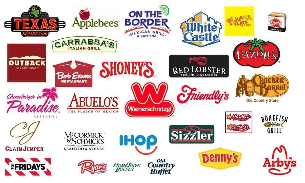 Restaurant Logos Branding