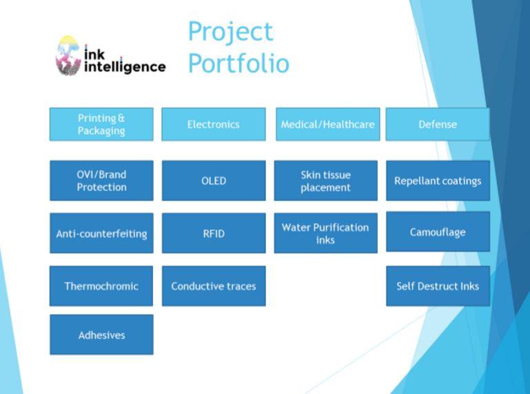 smart-inks-project-portfolio