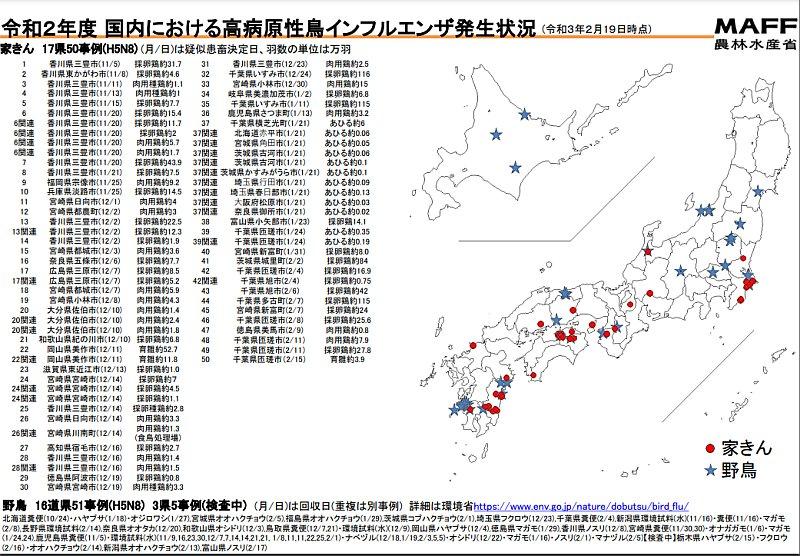 農林水産省の高病原性鳥インフルエンザの国内感染報告事例