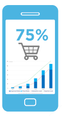 increase mobile purchase ecommerce store