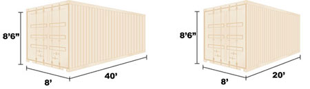 containerspecifications
