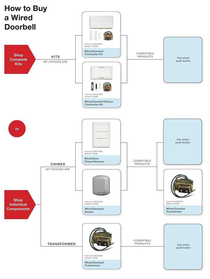 HD_HowToBuyWiredDoorbells JPEG?resize\\\\\\\\\\\\\\\=665%2C885\\\\\\\\\\\\\\\&ssl\\\\\\\\\\\\\\\=1 scorpion vs wiring diagrams wiring diagrams Basic Electrical Wiring Diagrams at mr168.co
