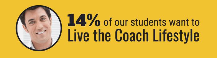 become an executive coach 2