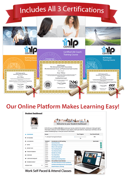 Best Online Life Coach Training